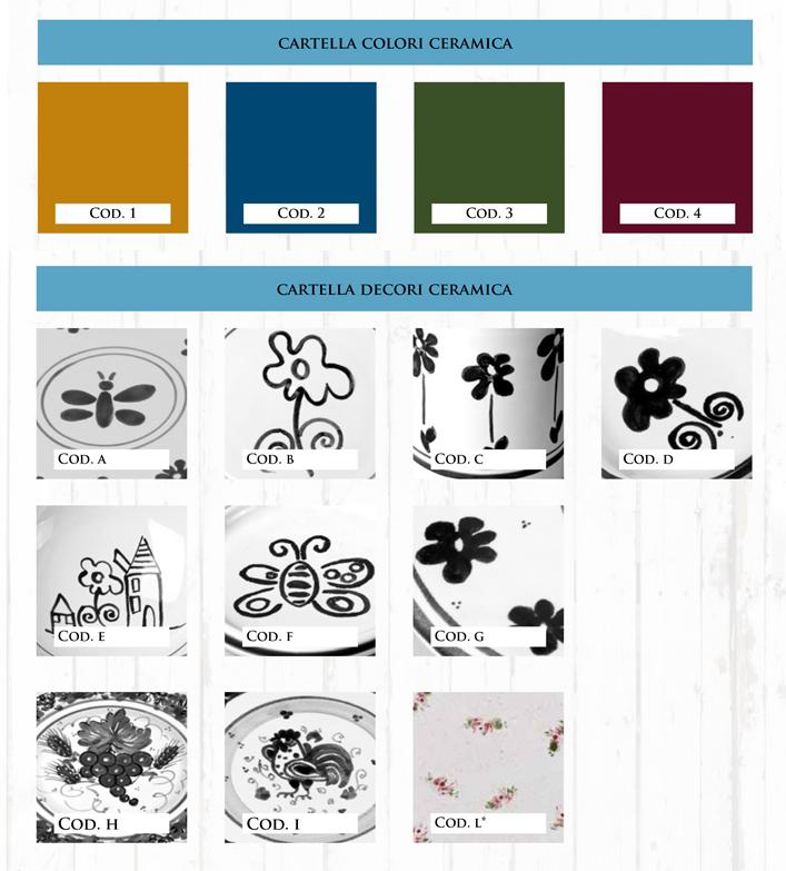 e168af1c6823 Sottobottiglia   sottobicchiere ceramica decoro artigianale - Banco ...